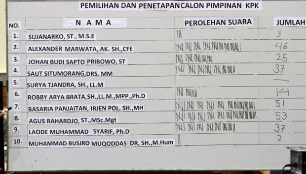 Pemungutan Suara Pimpinan KPK Periode 2015-2019 (foto: Tempo)