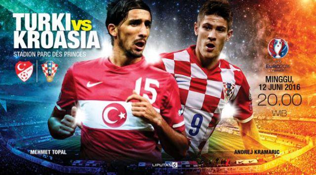 Kroasia Vs Turki