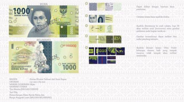 Uang Baru 2016 Rp1.000,00