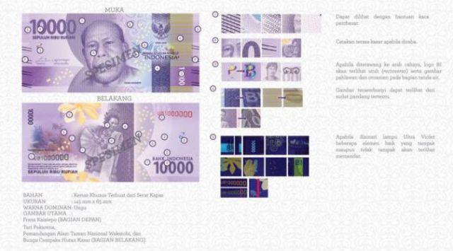 Uang Baru 2016 Rp10.000,00