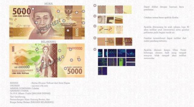 Uang Baru 2016 Rp5.000,00