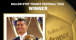 Cristiano Ronaldo (foto: @francefootball)