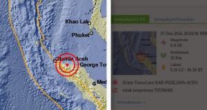 Gempa Aceh (sumber: BMKG via Kompas)