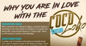 Brosur Promosi Coco Loko