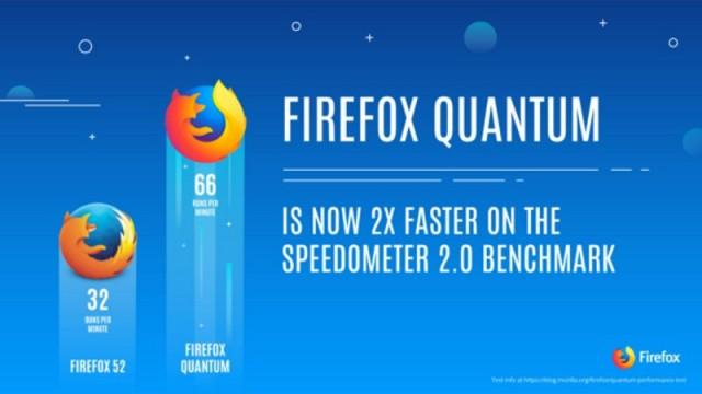 Firefox Quantum