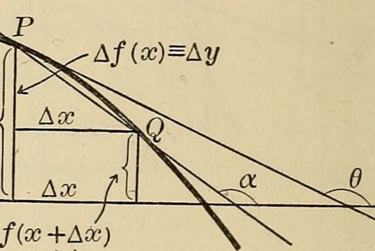 ilustrasi matematika